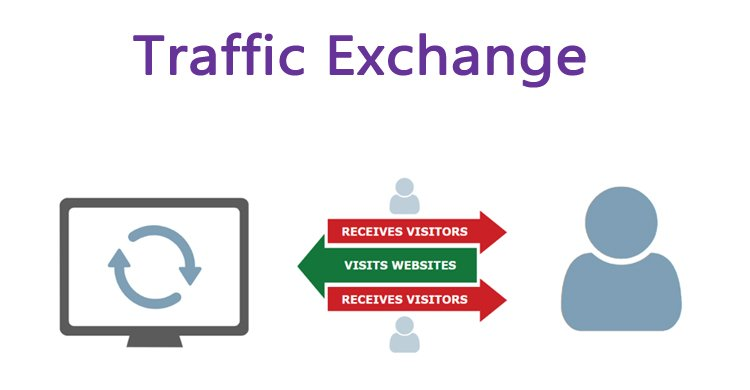 10 Free Traffic Exchange Sites to Get Instant Website Traffic